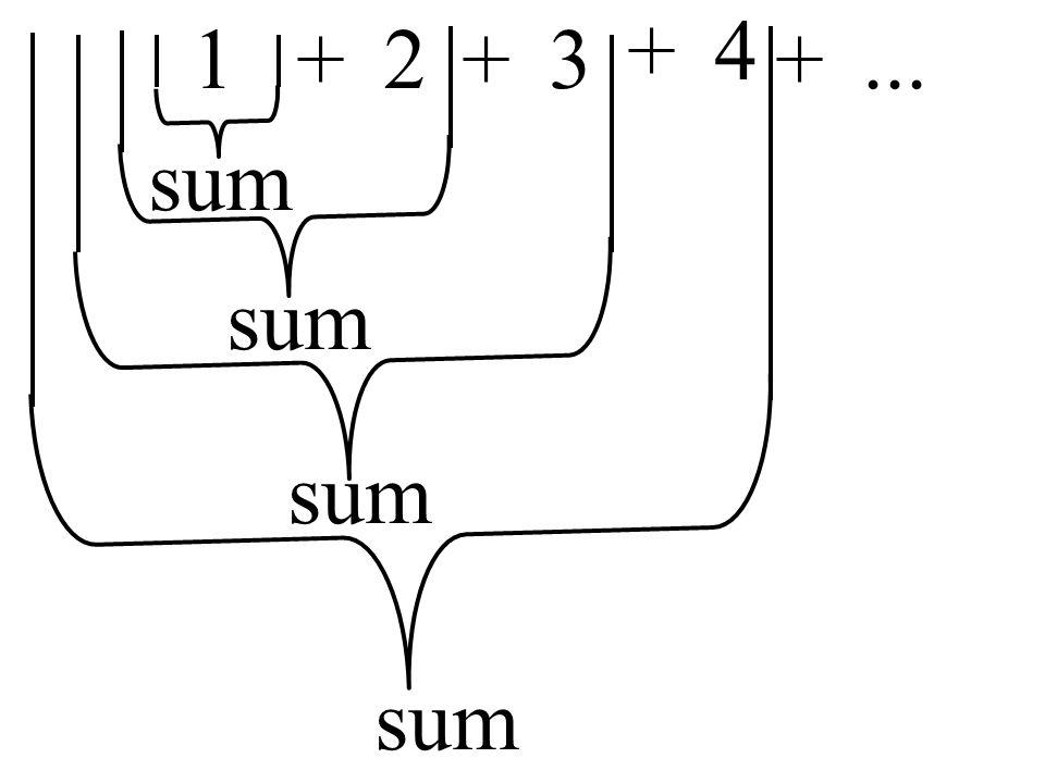 + 4 1 + 2 + 3 + ... sum sum sum sum