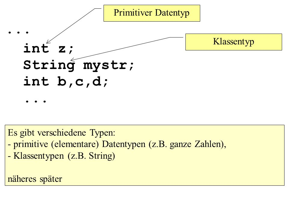 ... int z; String mystr; int b,c,d; Primitiver Datentyp Klassentyp