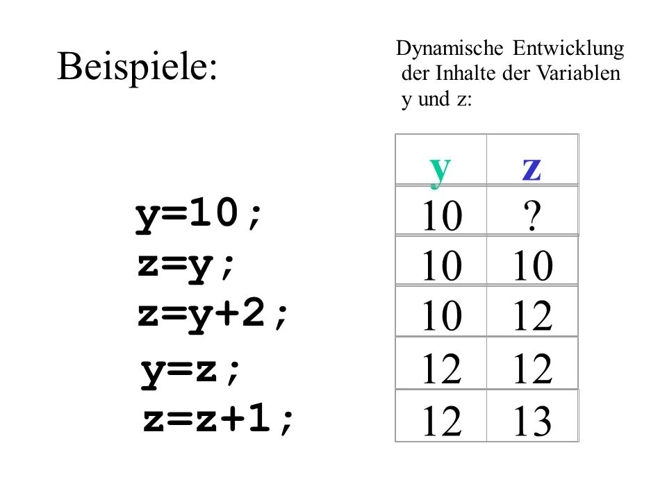 y z y=10; 10 z=y; 10 z=y+2; 10 12 y=z; 12 z=z+1; 12 13 Beispiele: