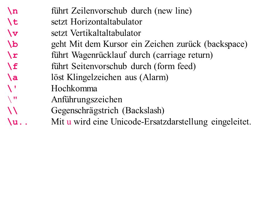 \n führt Zeilenvorschub durch (new line) \t setzt Horizontaltabulator \v setzt Vertikaltaltabulator \b geht Mit dem Kursor ein Zeichen zurück (backspace) \r führt Wagenrücklauf durch (carriage return) \f führt Seitenvorschub durch (form feed) \a löst Klingelzeichen aus (Alarm) \ Hochkomma \ Anführungszeichen \\ Gegenschrägstrich (Backslash) \u.. Mit u wird eine Unicode-Ersatzdarstellung eingeleitet.