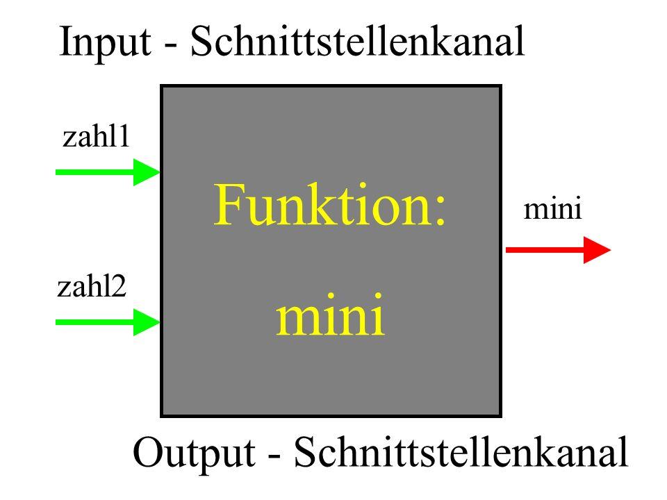 Funktion: mini Input - Schnittstellenkanal