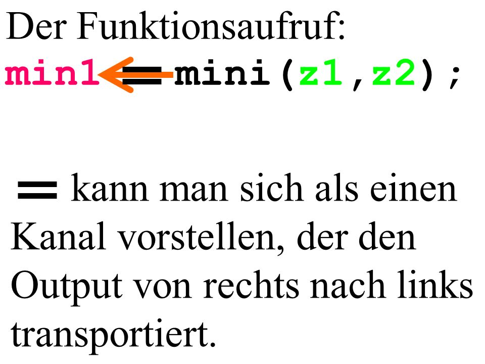 Der Funktionsaufruf: min1 mini(z1,z2);
