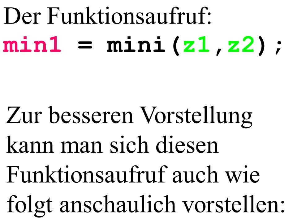 Der Funktionsaufruf: min1 = mini(z1,z2);