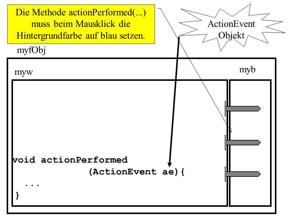 Die Methode actionPerformed(