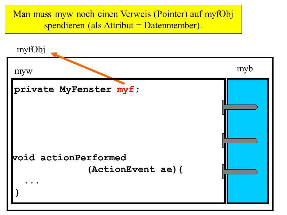 Man muss myw noch einen Verweis (Pointer) auf myfObj spendieren (als Attribut = Datenmember).