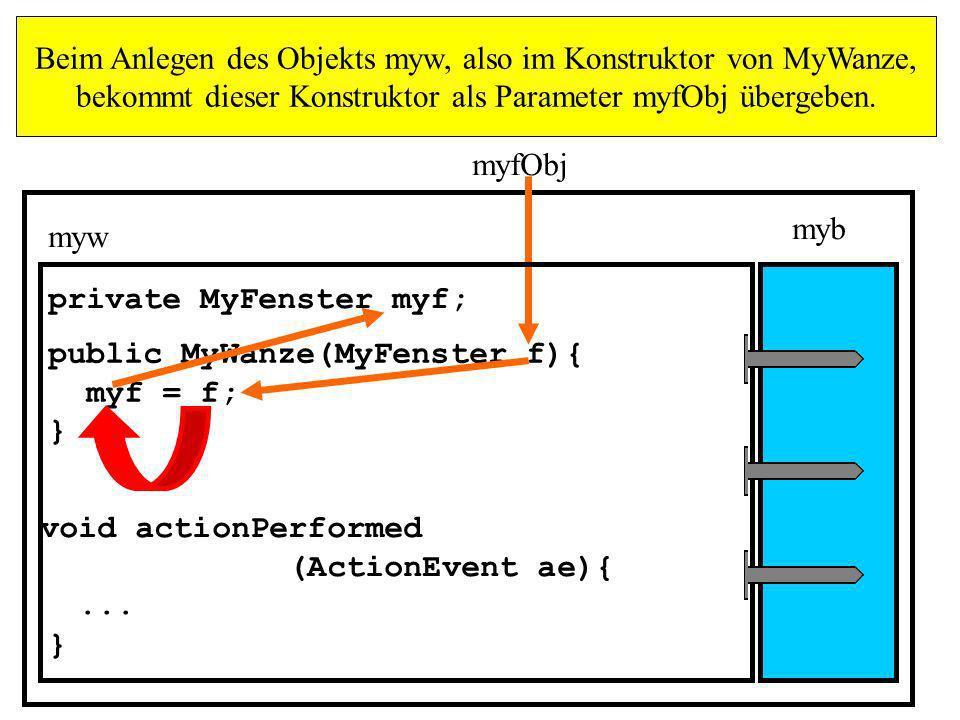 Beim Anlegen des Objekts myw, also im Konstruktor von MyWanze, bekommt dieser Konstruktor als Parameter myfObj übergeben.