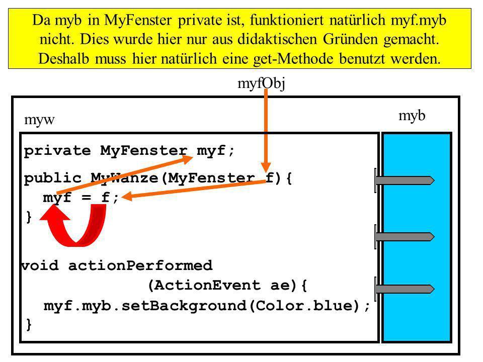 Da myb in MyFenster private ist, funktioniert natürlich myf. myb nicht