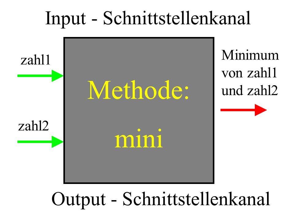 Methode: mini Input - Schnittstellenkanal Output - Schnittstellenkanal