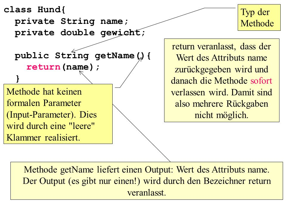 class Hund{ private String name; private double gewicht; public String getName(){ return(name); }