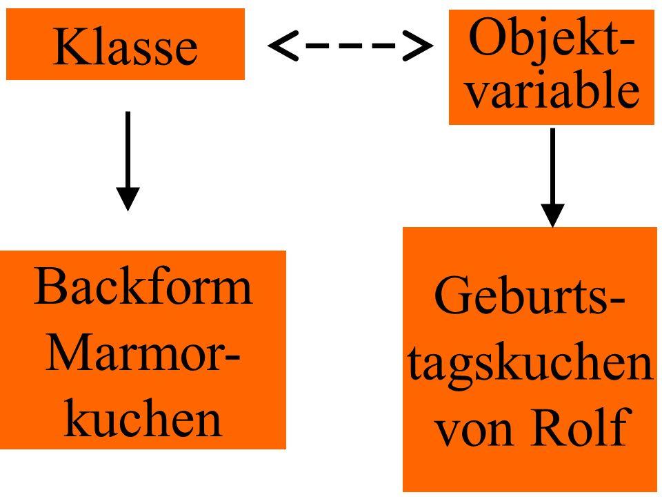 Klasse <---> Objekt-variable Geburts- tagskuchen von Rolf Backform Marmor- kuchen