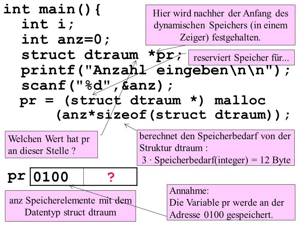 printf( Anzahl eingeben\n\n ); scanf( %d ,&anz);