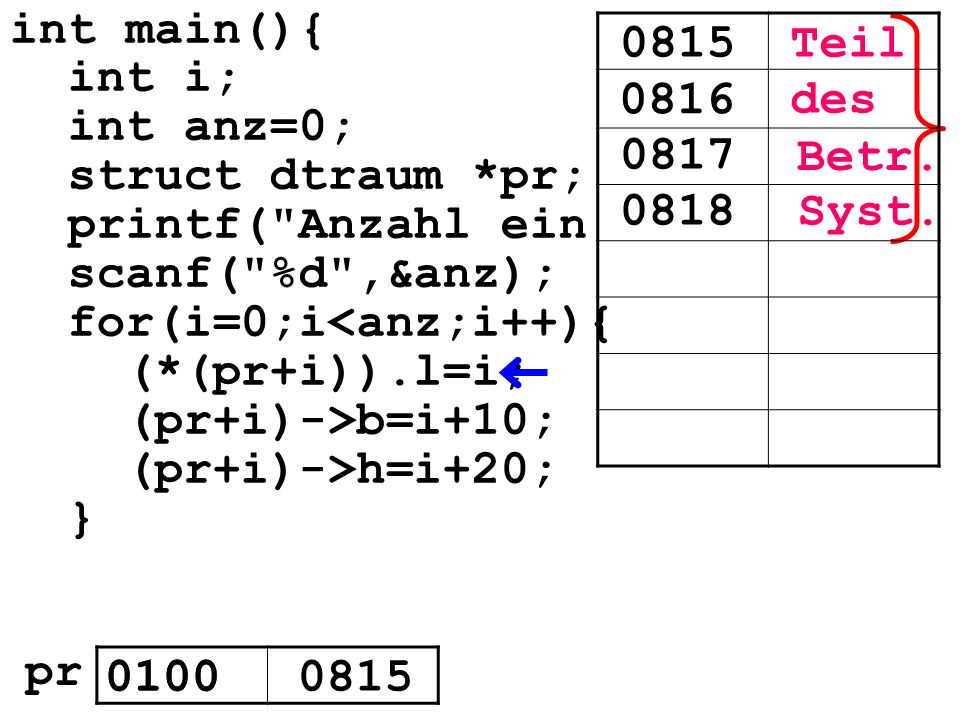 int main(){ int i; int anz=0; struct dtraum *pr; printf( Anzahl ein. scanf( %d ,&anz); for(i=0;i<anz;i++){