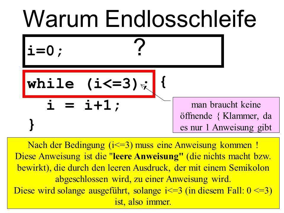 Warum Endlosschleife i=0; { while (i<=3); i = i+1; }