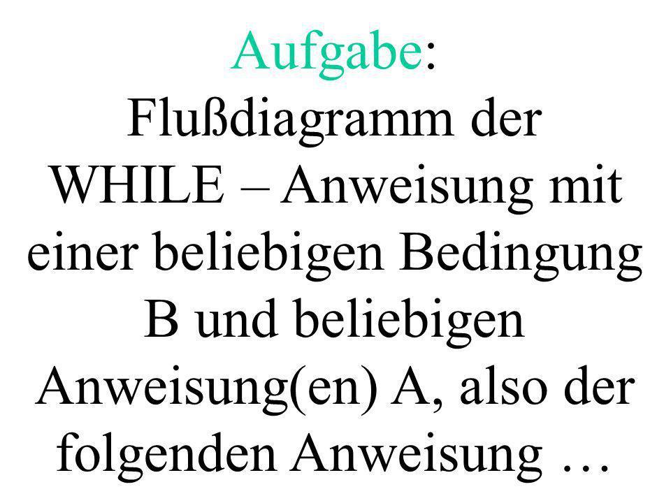 Aufgabe:Flußdiagramm der WHILE – Anweisung mit einer beliebigen Bedingung B und beliebigen Anweisung(en) A, also der folgenden Anweisung …