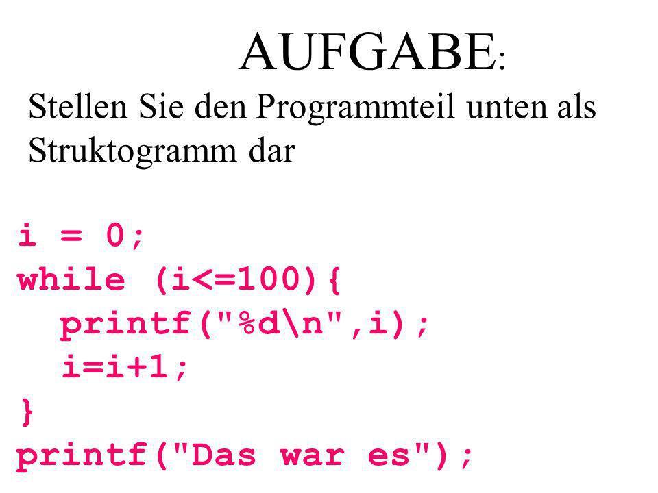 AUFGABE: Stellen Sie den Programmteil unten als Struktogramm dar
