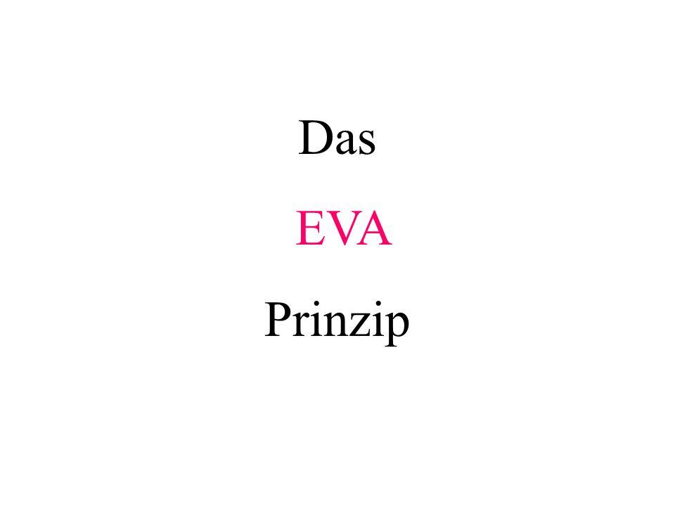 Das EVA Prinzip Teilziel: Das EVA-Prinzip verstehen. Weiter mit PP.