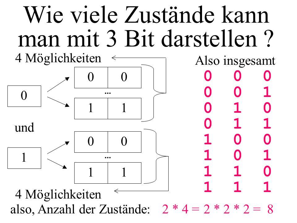 Wie viele Zustände kann man mit 3 Bit darstellen