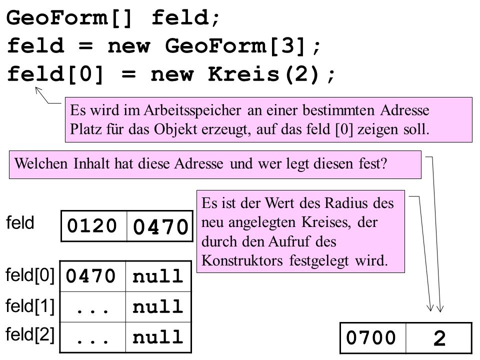GeoForm[] feld; feld = new GeoForm[3]; feld[0] = new Kreis(2);