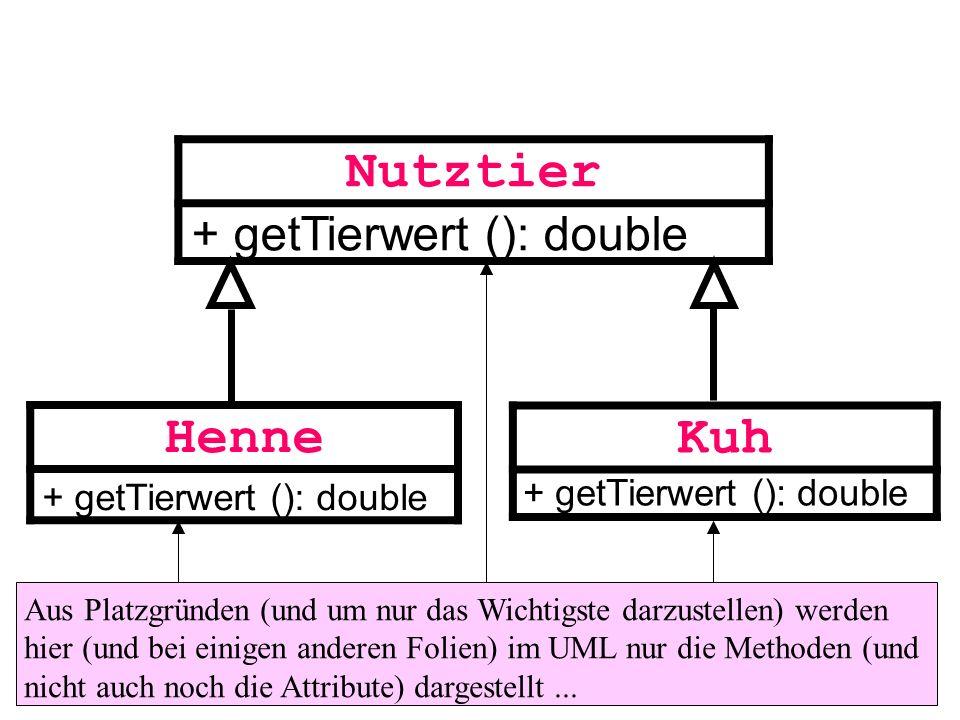 Nutztier Henne Kuh + getTierwert (): double + getTierwert (): double