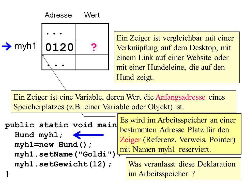 Adresse Wert. ...