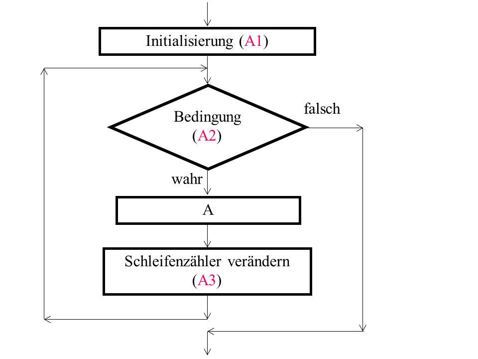 Schleifenzähler verändern (A3)