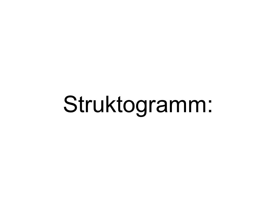 Struktogramm: