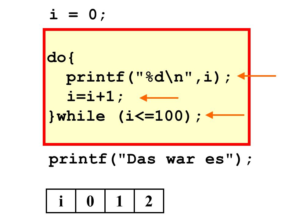 i = 0; do{ printf( %d\n ,i); i=i+1; }while (i<=100); printf( Das war es ); i 1 2