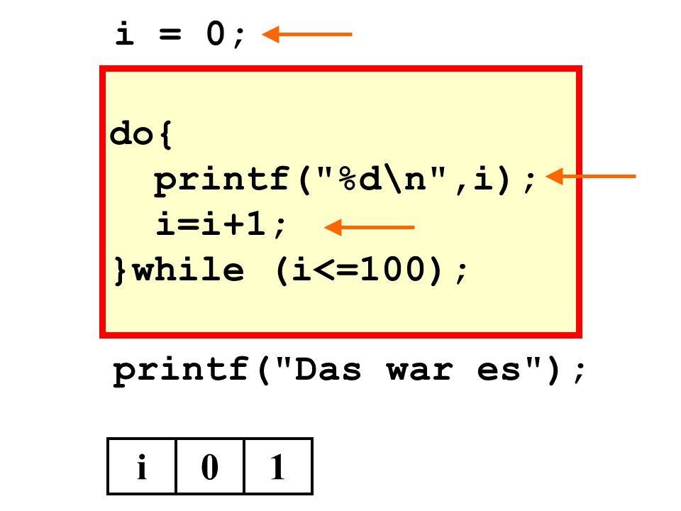 i = 0; do{ printf( %d\n ,i); i=i+1; }while (i<=100); printf( Das war es ); i 1
