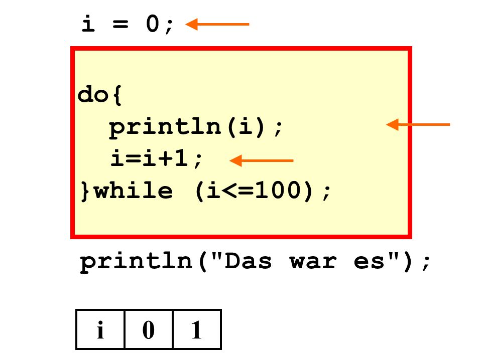 i = 0; do{ println(i); i=i+1; }while (i<=100); println( Das war es ); i 1