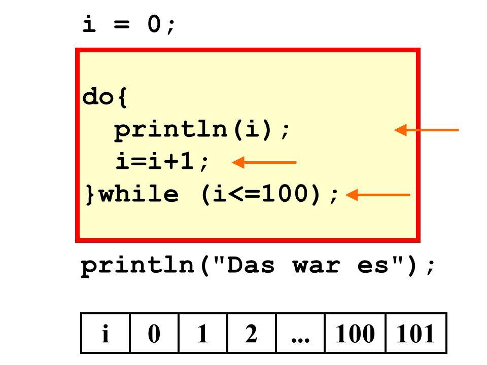 i = 0; do{ println(i); i=i+1; }while (i<=100); println( Das war es ); i 1 2 ... 100 101