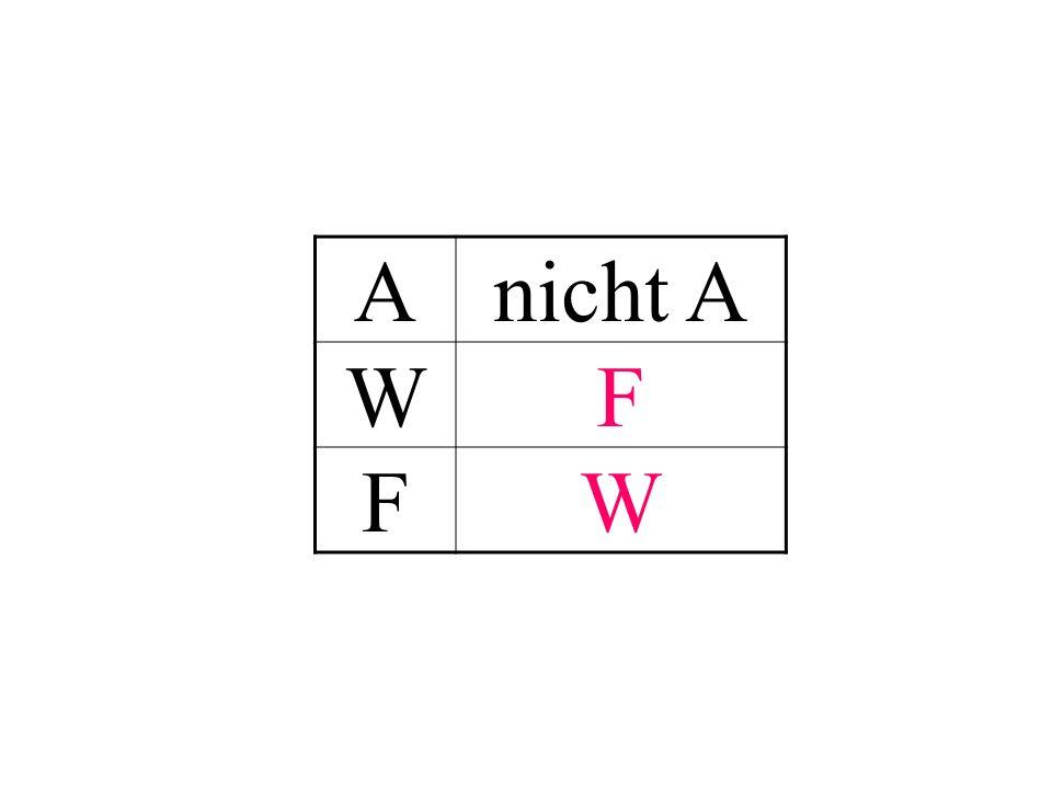 A nicht A W F