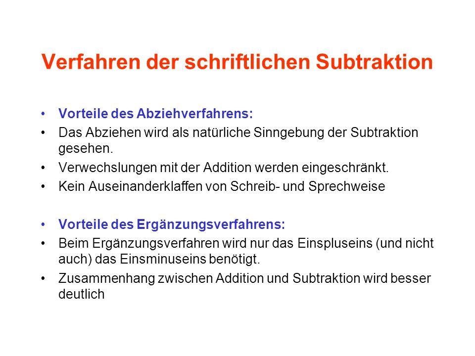 Verfahren der schriftlichen Subtraktion