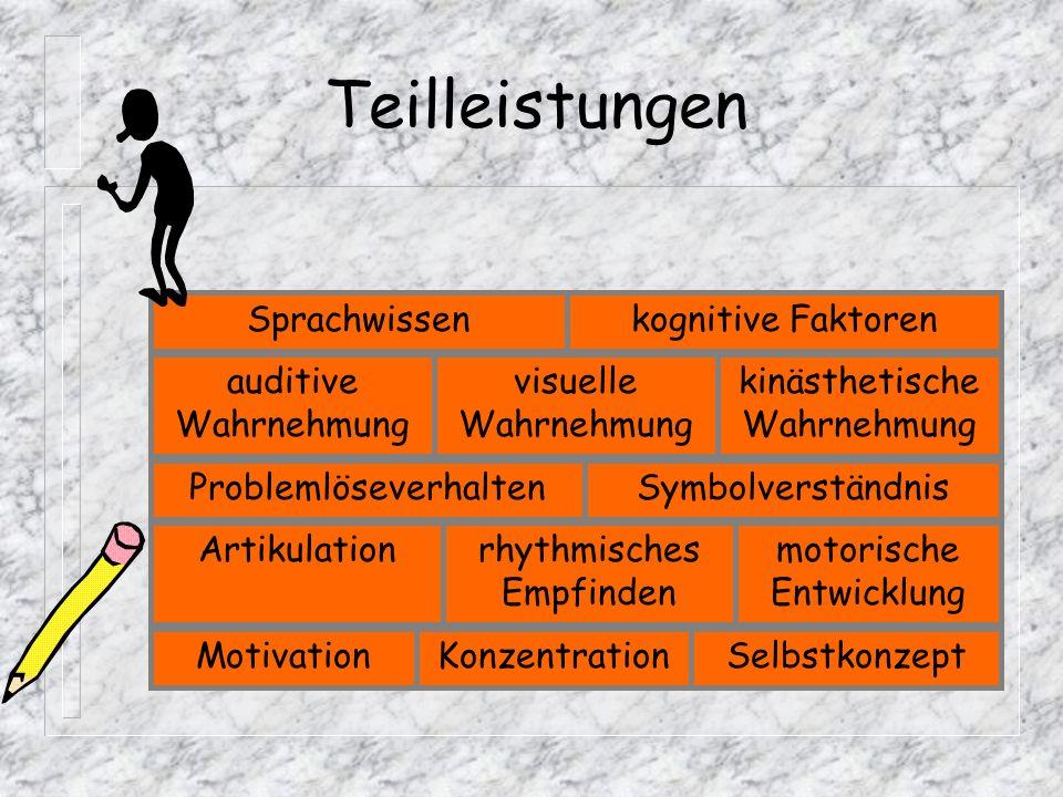 Teilleistungen Sprachwissen kognitive Faktoren auditive Wahrnehmung