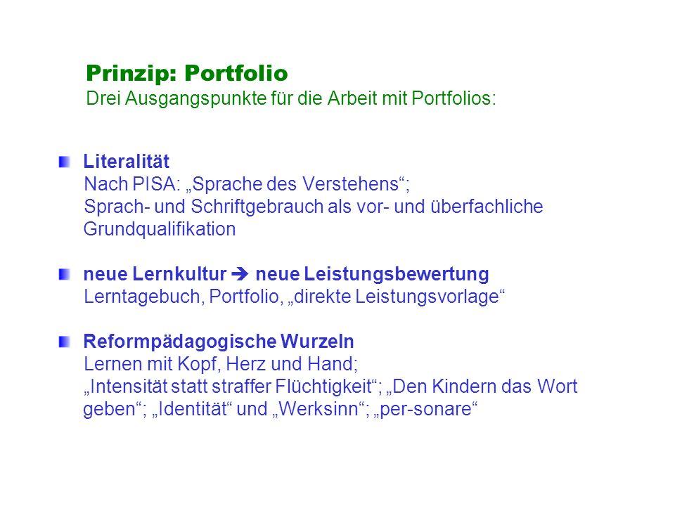 Prinzip: Portfolio Drei Ausgangspunkte für die Arbeit mit Portfolios: