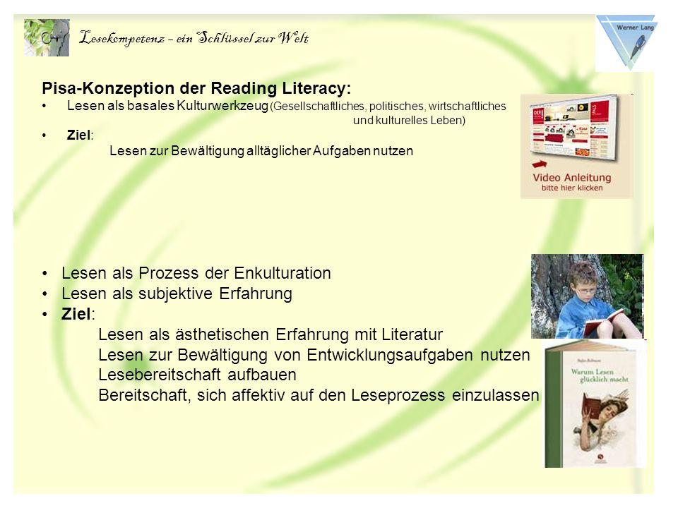 Lesekompetenz – ein Schlüssel zur Welt