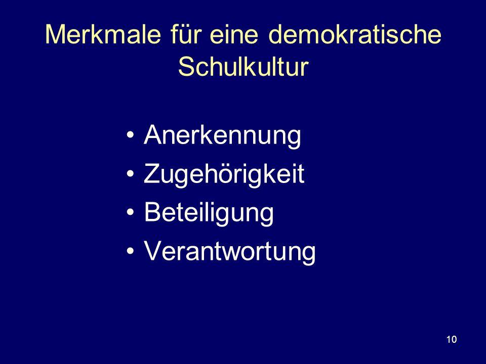 Merkmale für eine demokratische Schulkultur