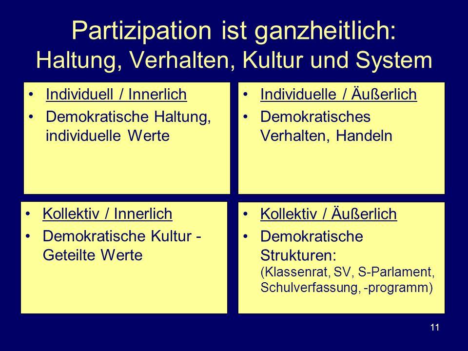 Partizipation ist ganzheitlich: Haltung, Verhalten, Kultur und System