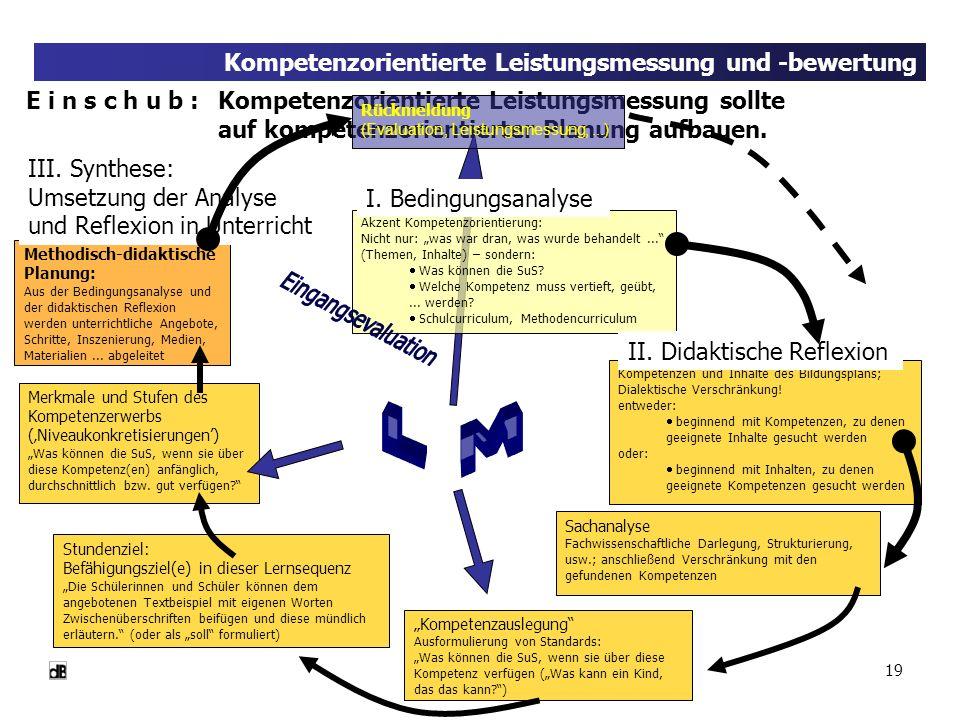 L M Kompetenzorientierte Leistungsmessung und -bewertung