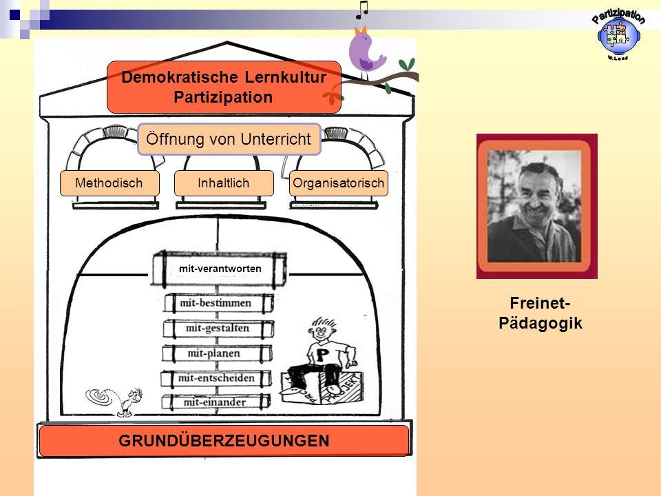 Schule und unterricht in einer demokratischen gesellschaft for Raumgestaltung partizipation