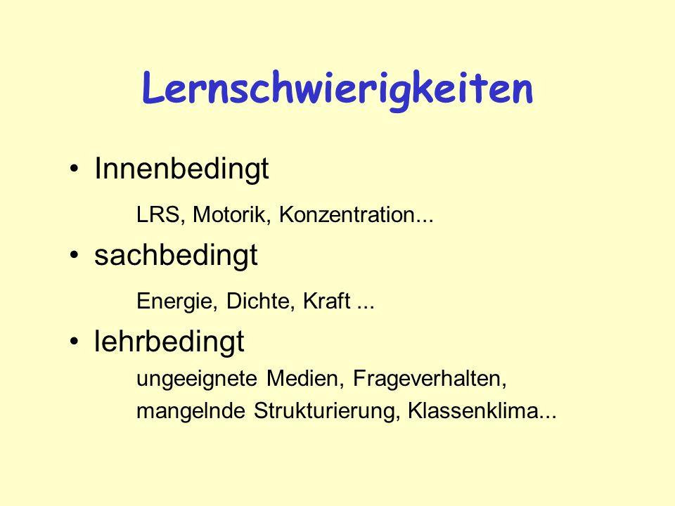 Lernschwierigkeiten Innenbedingt LRS, Motorik, Konzentration...