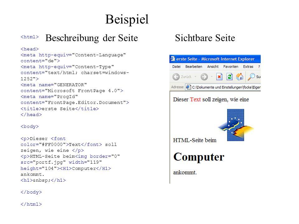 Beispiel Beschreibung der Seite Sichtbare Seite <html>