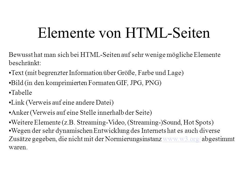Elemente von HTML-Seiten