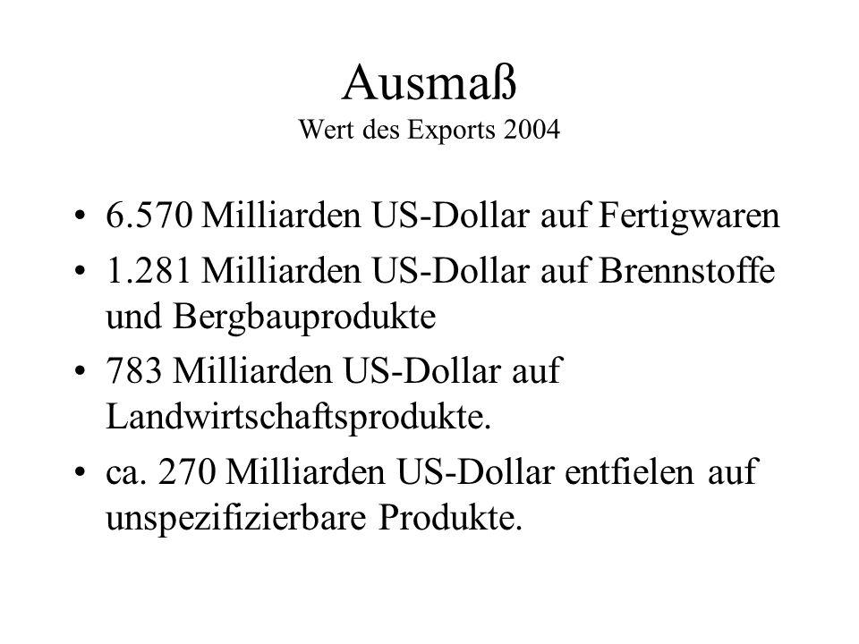 Ausmaß Wert des Exports 2004