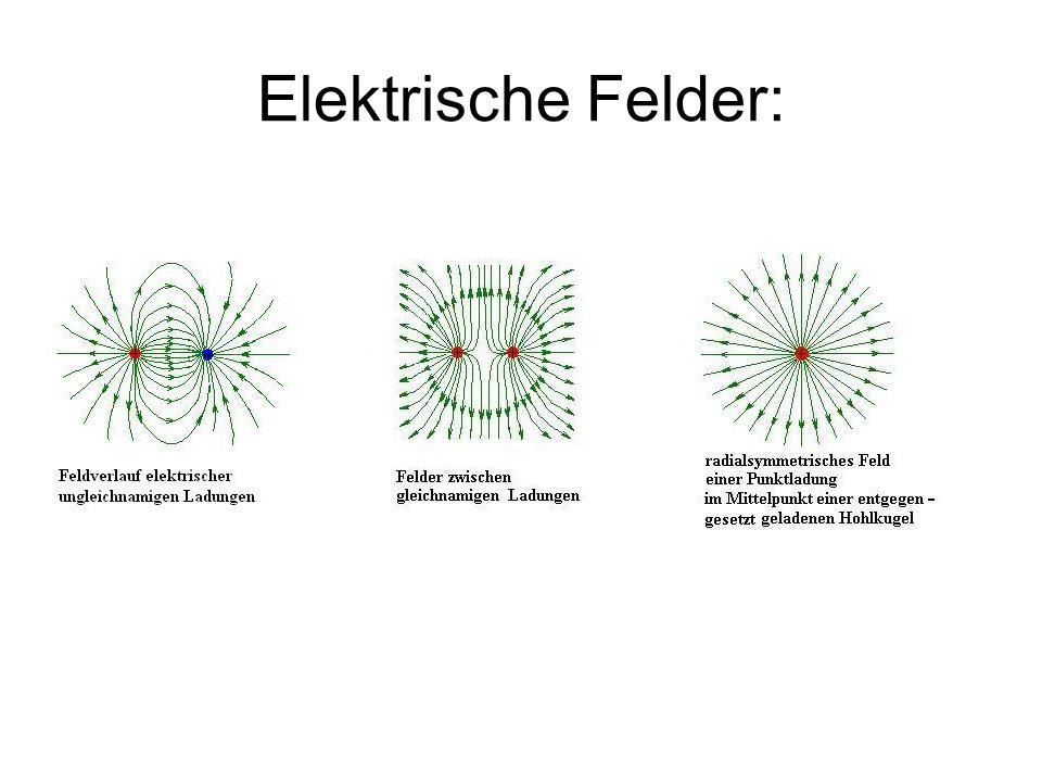 Elektrische Felder:. - ppt video online herunterladen