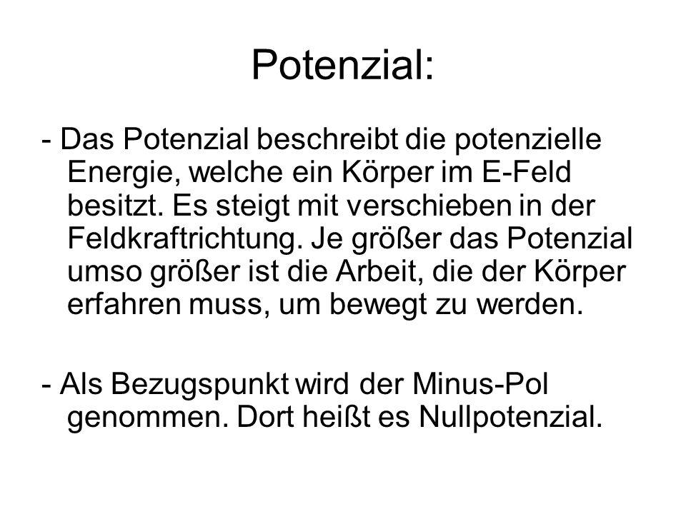 Potenzial: