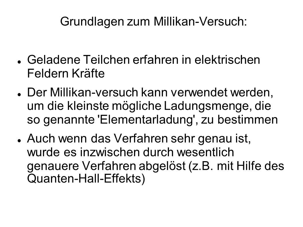 Grundlagen zum Millikan-Versuch: