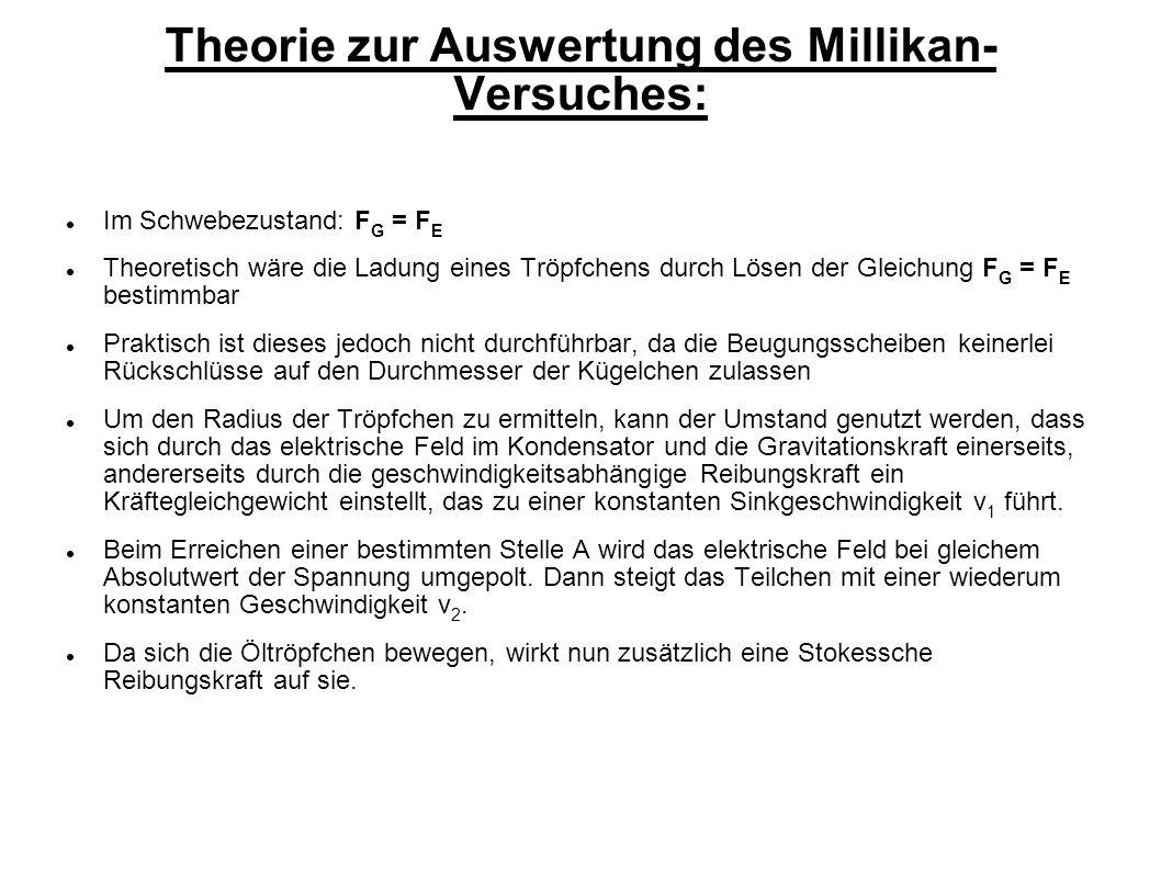 Theorie zur Auswertung des Millikan-Versuches: