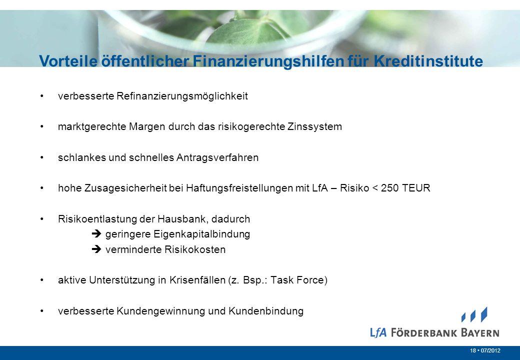 Vorteile öffentlicher Finanzierungshilfen für Kreditinstitute
