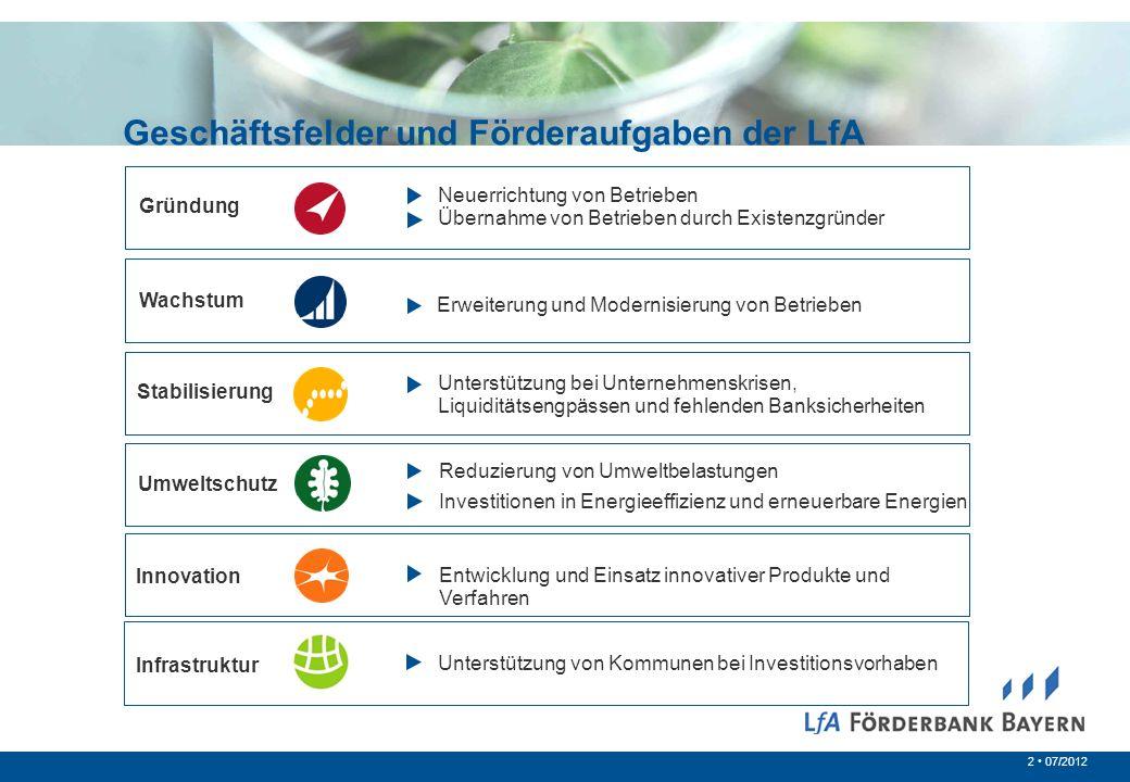 Geschäftsfelder und Förderaufgaben der LfA