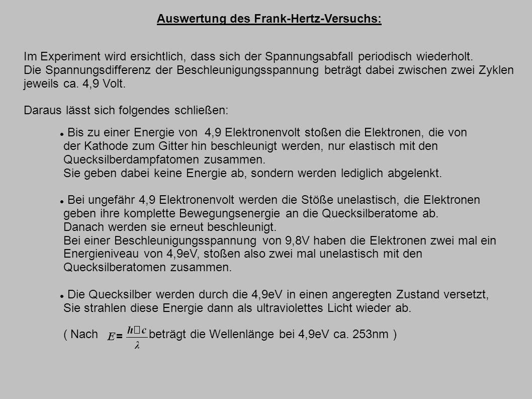 Auswertung des Frank-Hertz-Versuchs: